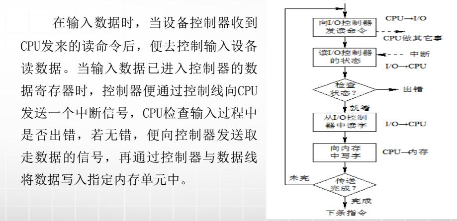 计算机生成了可选文字: 在输入数据时,当设备控制器收到 CPU发来的读命令后,便去控制输入设备 读数据。当输入数据己进入控制器的数 据寄存器时,控制器便通过控制线向CPU 发送一个中断信号,CPU检查输入过程中 是否出错,若无错,便向控制器发送取 走数据的信号,再通过控制器与数据线 将数据写入指定内存单元中。 CPU—I/O 丨匀L'O扌屯刂髫晷 CPU亻故甚0它《事: ;L'O扌刂秀晷 向内.存 40三兰 一下过条旨.