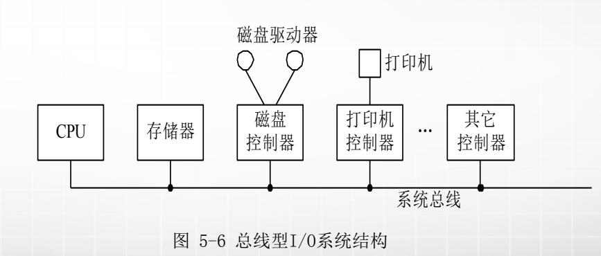 计算机生成了可选文字: CPU 磁盘驱动器 磁盘 存储器 控制器 打印机 打印机 控制器 控制器 系统总线 图5一6总线型I/0系统结构